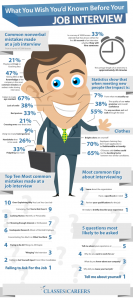 most-common-job-interview-mistakes-infographic