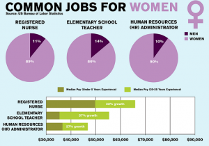 common-jobs-for-women